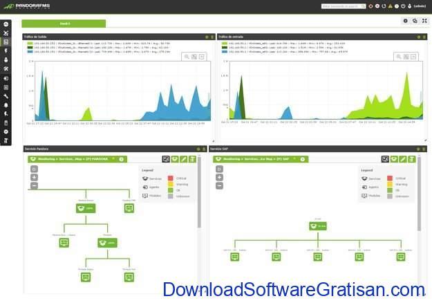 Aplikasi Monitoring & Analisis Jaringan untuk Sysadmin Pandora FMS
