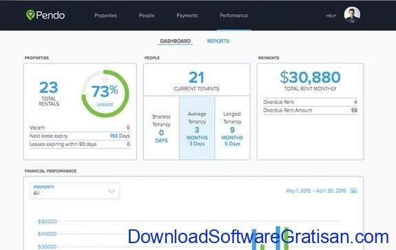 Aplikasi Online Manajemen Properti Gratis Terbaik PendoRent