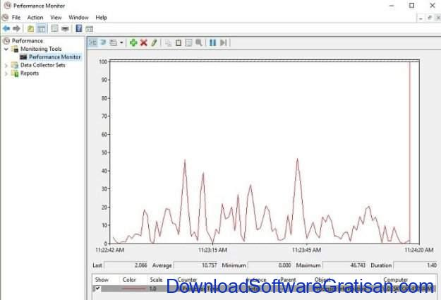 Aplikasi untuk Monitoring Performa PC Gratis Performance Monitor