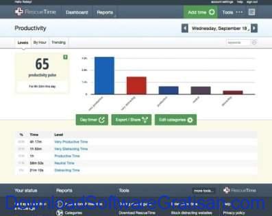Aplikasi Monitoring Karyawan Gratis Terbaik untuk Windows RescueTime