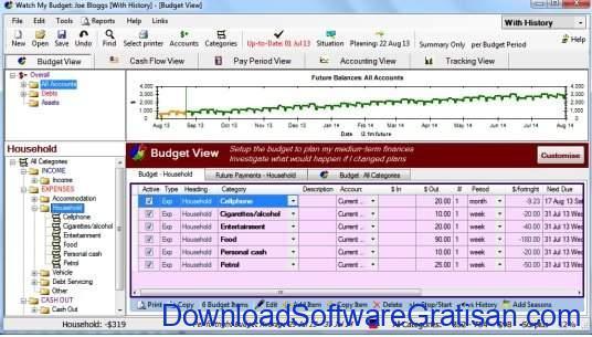 Aplikasi Manajemen Pengeluaran Gratis Terbaik Watch My Budget