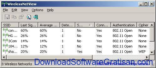 Aplikasi Monitoring & Analisis Jaringan untuk Sysadmin WirelessNetView