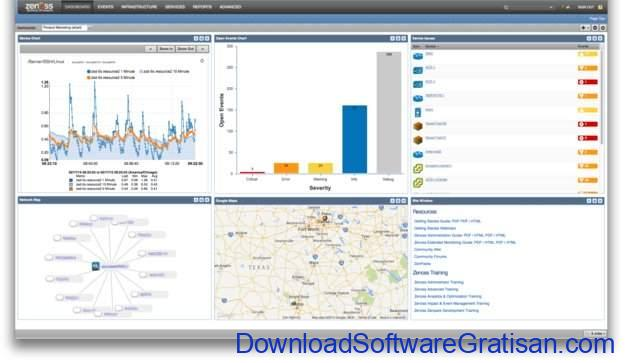 Aplikasi Monitoring & Analisis Jaringan untuk Sysadmin Zenoss Core